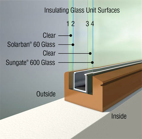 Insulating-glass-unit-surfaces